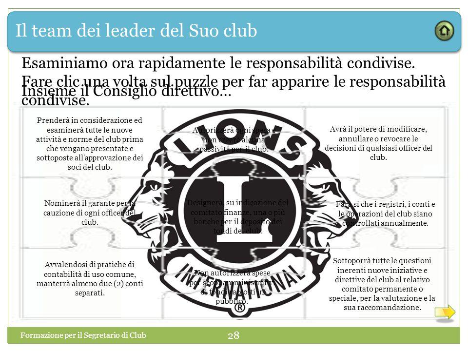 Il team dei leader del Suo club Esaminiamo ora rapidamente le responsabilità condivise. Prenderà in considerazione ed esaminerà tutte le nuove attivit