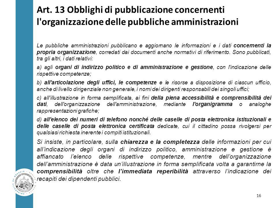 Art. 13 Obblighi di pubblicazione concernenti l'organizzazione delle pubbliche amministrazioni Le pubbliche amministrazioni pubblicano e aggiornano le