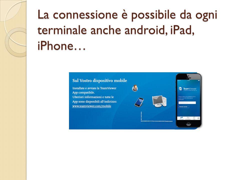 La connessione è possibile da ogni terminale anche android, iPad, iPhone…
