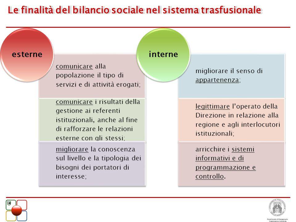 Le finalità del bilancio sociale nel sistema trasfusionale comunicare alla popolazione il tipo di servizi e di attività erogati; comunicare i risultat