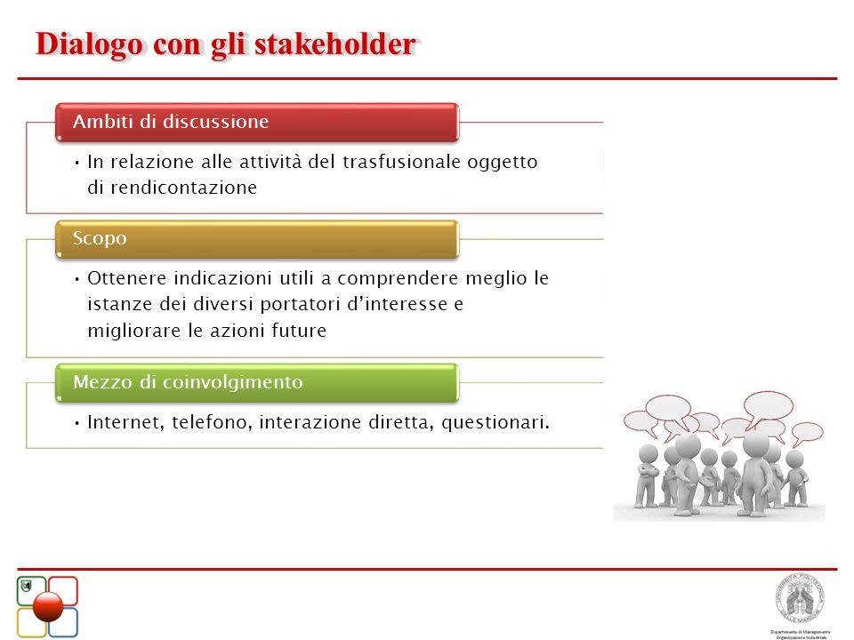 Dialogo con gli stakeholder In relazione alle attività del trasfusionale oggetto di rendicontazione Ambiti di discussione Ottenere indicazioni utili a