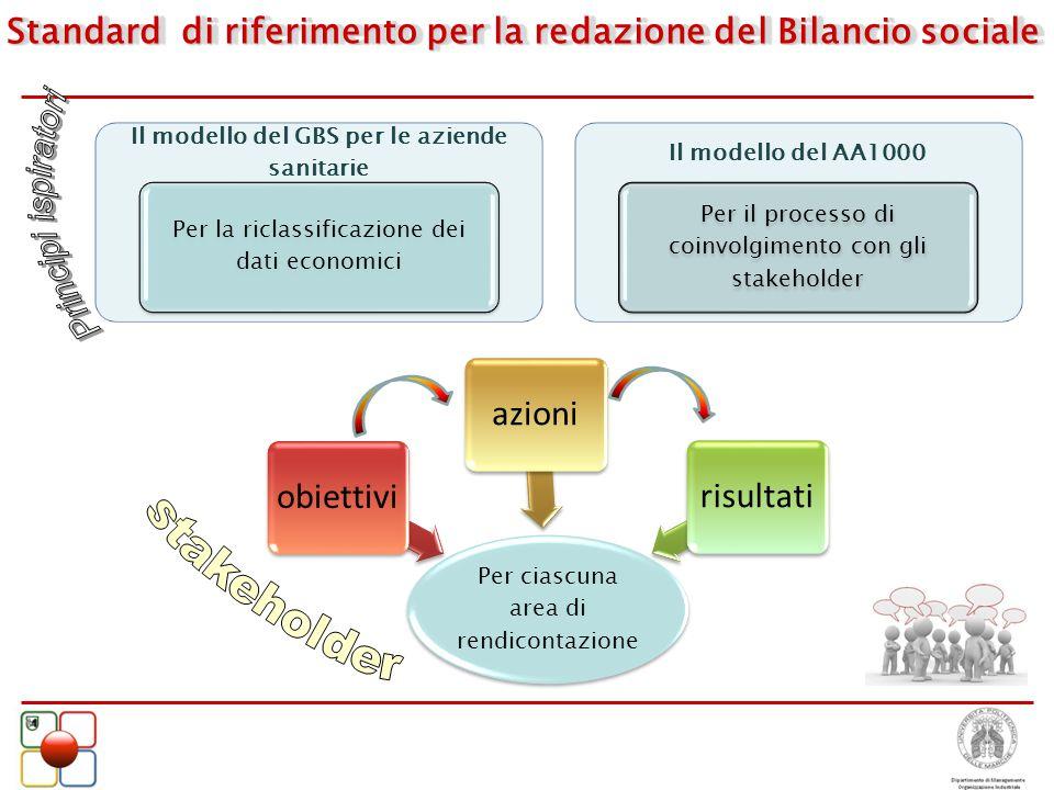 Standard di riferimento per la redazione del Bilancio sociale Il modello del GBS per le aziende sanitarie Per la riclassificazione dei dati economici