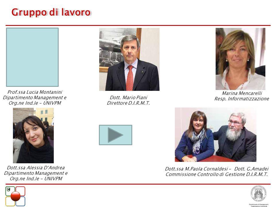 Gruppo di lavoro Dott.ssa M.Paola Cornaldesi - Dott. G.Amadei Commissione Controllo di Gestione D.I.R.M.T. Marina Mencarelli Resp. Informatizzazione P