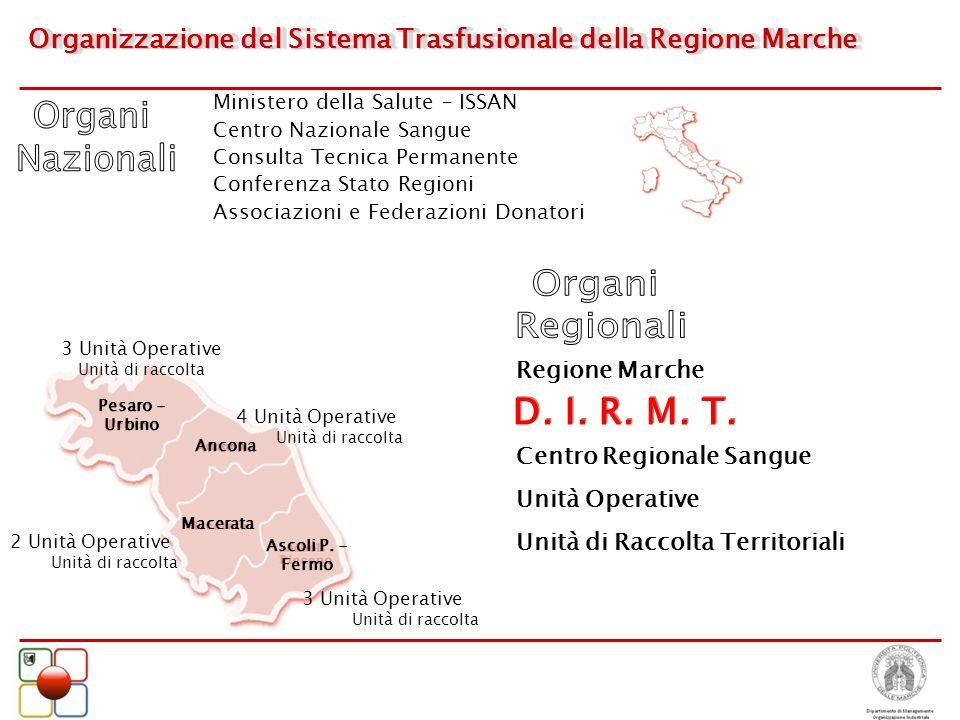 Organizzazione del Sistema Trasfusionale della Regione Marche Ministero della Salute – ISSAN Centro Nazionale Sangue Consulta Tecnica Permanente Confe