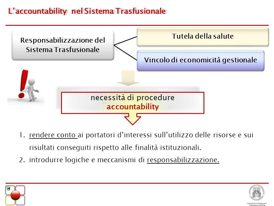 necessità di procedure accountability L'accountability nel Sistema Trasfusionale 1.rendere conto ai portatori d'interessi sull'utilizzo delle risorse