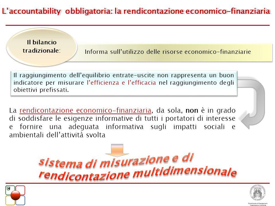L'accountability obbligatoria: la rendicontazione economico-finanziaria La rendicontazione economico-finanziaria, da sola, non è in grado di soddisfar