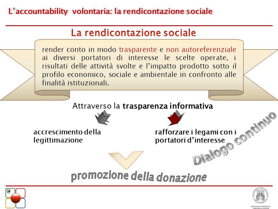 L'accountability volontaria: la rendicontazione sociale render conto in modo trasparente e non autoreferenziale ai diversi portatori di interesse le s