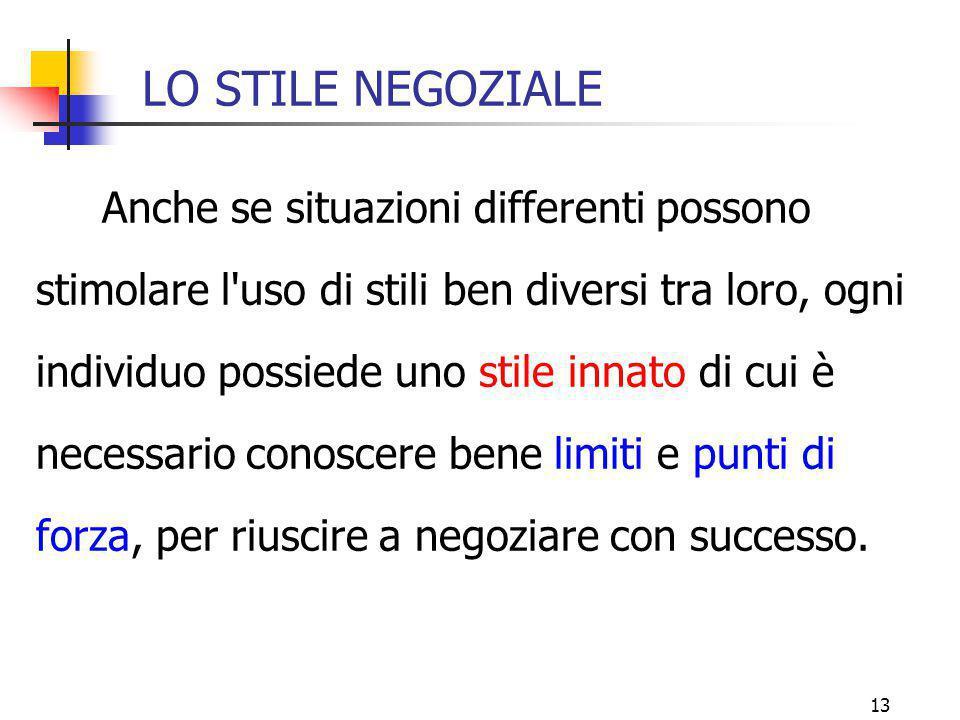13 LO STILE NEGOZIALE Anche se situazioni differenti possono stimolare l'uso di stili ben diversi tra loro, ogni individuo possiede uno stile innato d