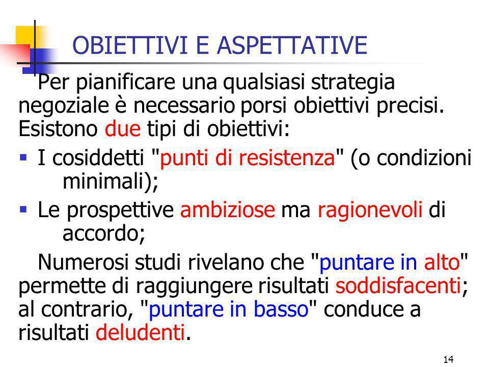 14 OBIETTIVI E ASPETTATIVE Per pianificare una qualsiasi strategia negoziale è necessario porsi obiettivi precisi. Esistono due tipi di obiettivi:  I
