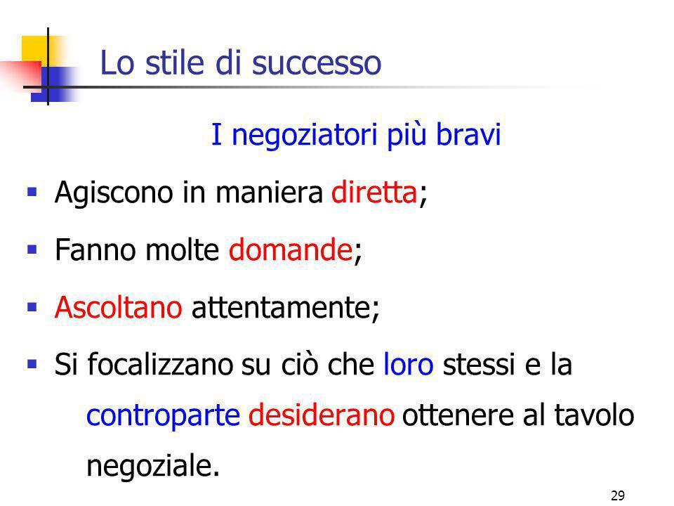29 Lo stile di successo I negoziatori più bravi  Agiscono in maniera diretta;  Fanno molte domande;  Ascoltano attentamente;  Si focalizzano su ci