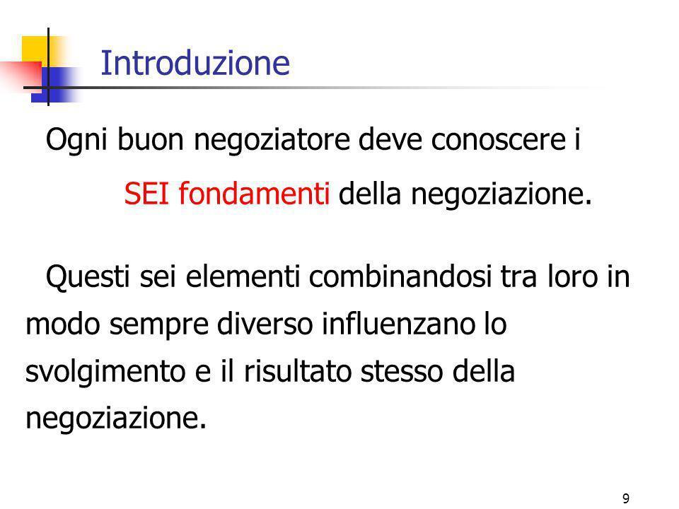 9 Introduzione Ogni buon negoziatore deve conoscere i SEI fondamenti della negoziazione. Questi sei elementi combinandosi tra loro in modo sempre dive