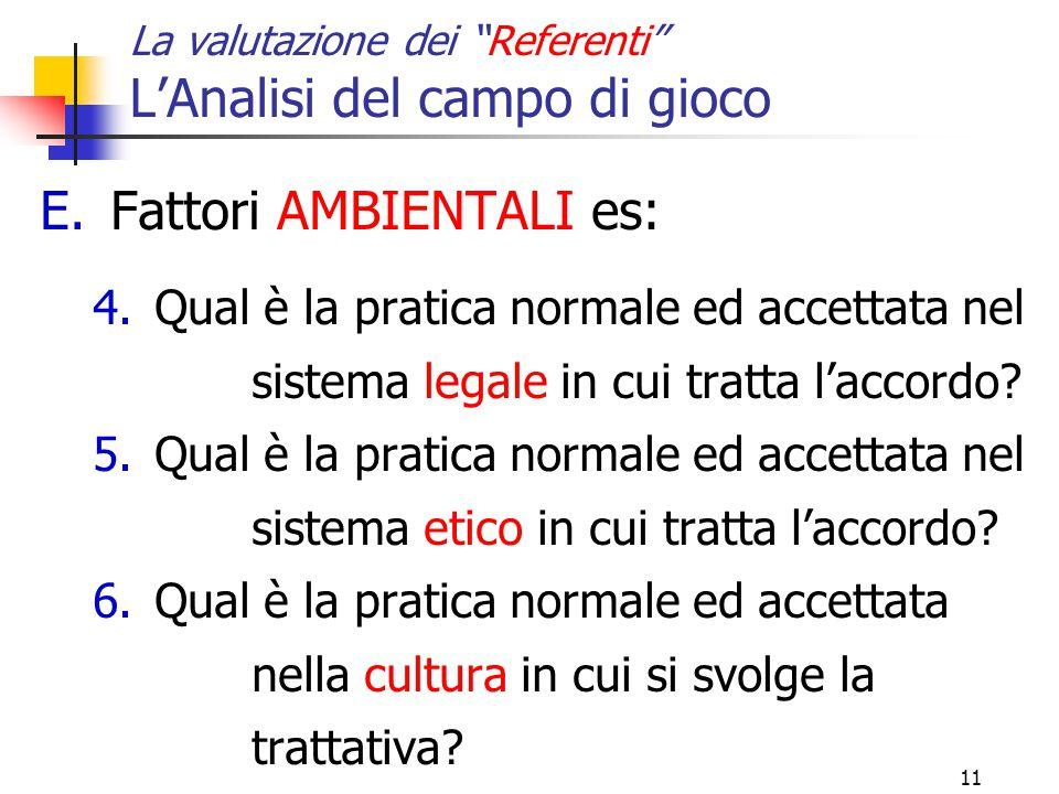 11 E.Fattori AMBIENTALI es: 4.Qual è la pratica normale ed accettata nel sistema legale in cui tratta l'accordo.