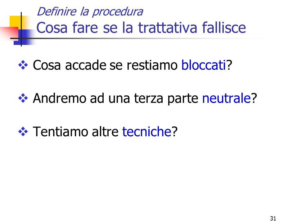 31 Definire la procedura Cosa fare se la trattativa fallisce  Cosa accade se restiamo bloccati.