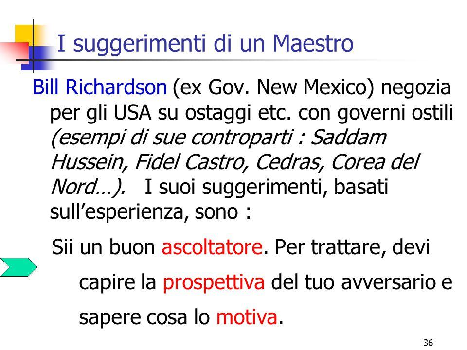 36 I suggerimenti di un Maestro Bill Richardson (ex Gov. New Mexico) negozia per gli USA su ostaggi etc. con governi ostili (esempi di sue controparti
