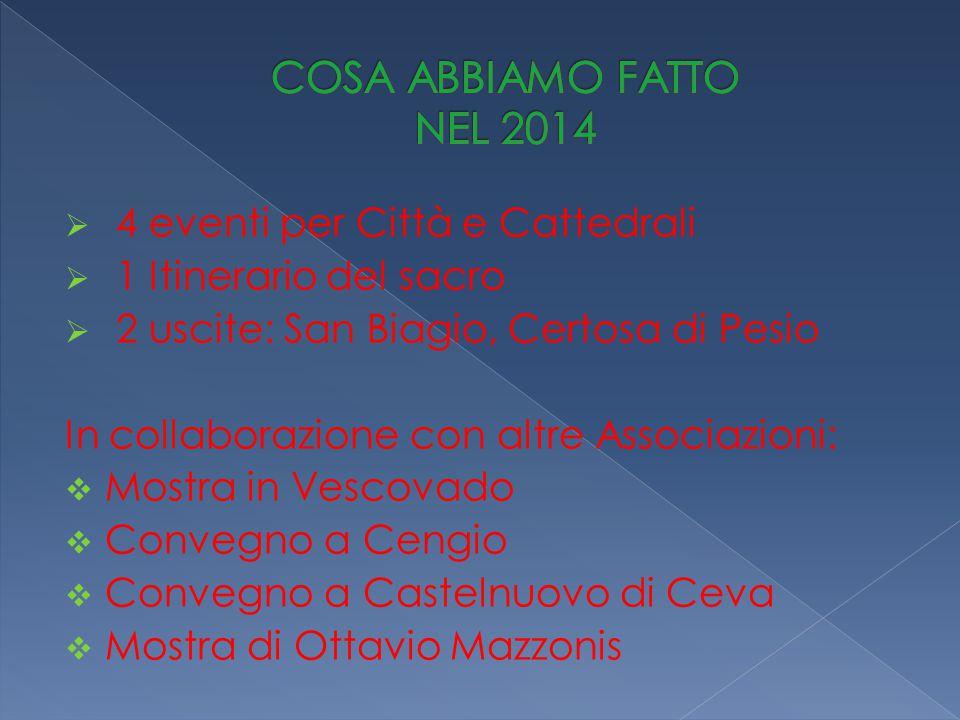  4 eventi per Città e Cattedrali  1 Itinerario del sacro  2 uscite: San Biagio, Certosa di Pesio In collaborazione con altre Associazioni:  Mostra