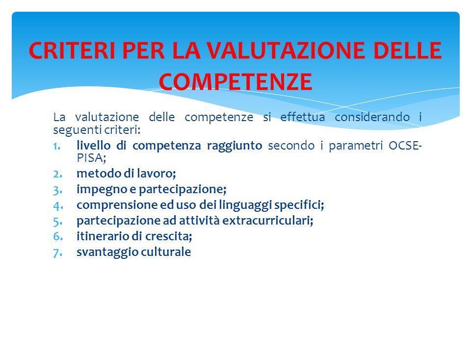 La valutazione delle competenze si effettua considerando i seguenti criteri: 1.livello di competenza raggiunto secondo i parametri OCSE- PISA; 2.metodo di lavoro; 3.impegno e partecipazione; 4.comprensione ed uso dei linguaggi specifici; 5.partecipazione ad attività extracurriculari; 6.itinerario di crescita; 7.svantaggio culturale CRITERI PER LA VALUTAZIONE DELLE COMPETENZE