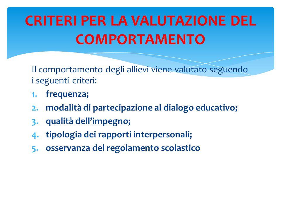 Il comportamento degli allievi viene valutato seguendo i seguenti criteri: 1.frequenza; 2.modalità di partecipazione al dialogo educativo; 3.qualità dell'impegno; 4.tipologia dei rapporti interpersonali; 5.osservanza del regolamento scolastico CRITERI PER LA VALUTAZIONE DEL COMPORTAMENTO
