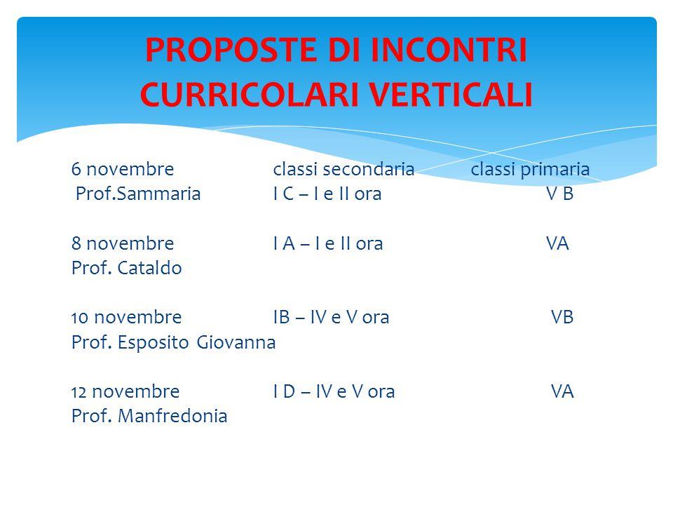 6 novembre classi secondaria classi primaria Prof.SammariaI C – I e II ora V B 8 novembreI A – I e II ora VA Prof.