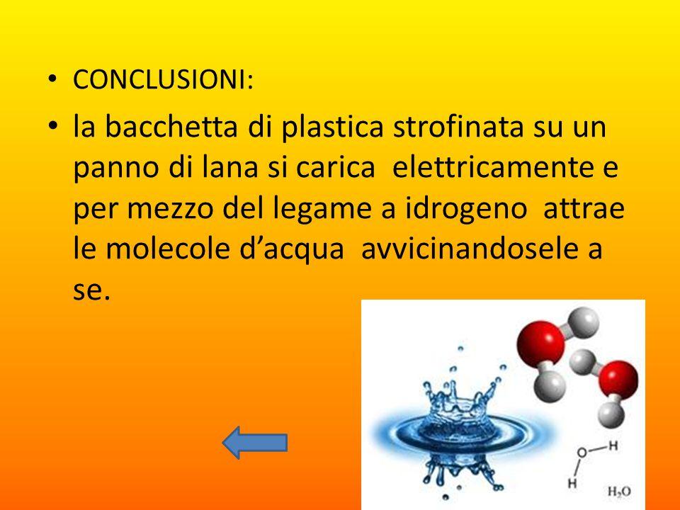 CONCLUSIONI: la bacchetta di plastica strofinata su un panno di lana si carica elettricamente e per mezzo del legame a idrogeno attrae le molecole d'a