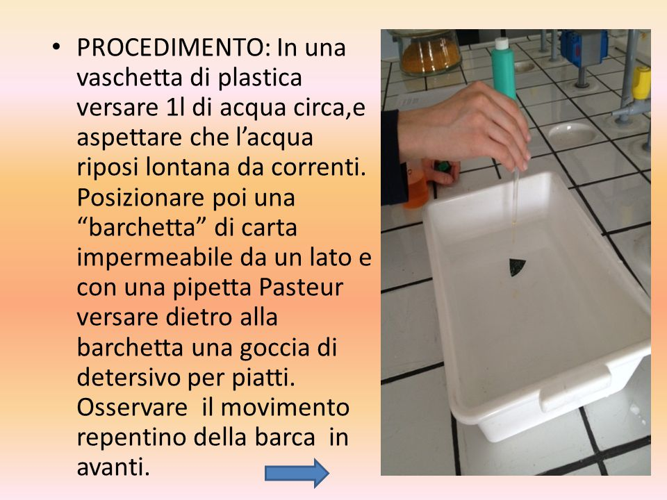 CONCLUSIONI: il detersivo da piatti ha una densità maggiore di quella dell'acqua e immerso nel liquido rompe la tensione superficiale dell'acqua così formata e fa muovere la barchetta in avanti.