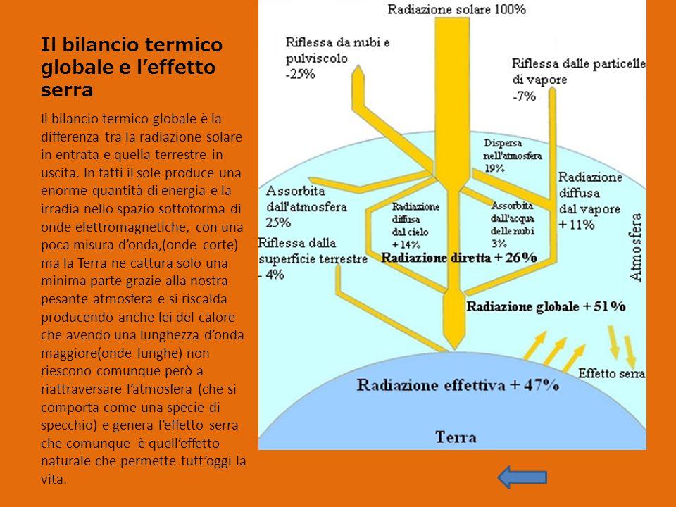 Il bilancio termico globale e l'effetto serra Il bilancio termico globale è la differenza tra la radiazione solare in entrata e quella terrestre in uscita.