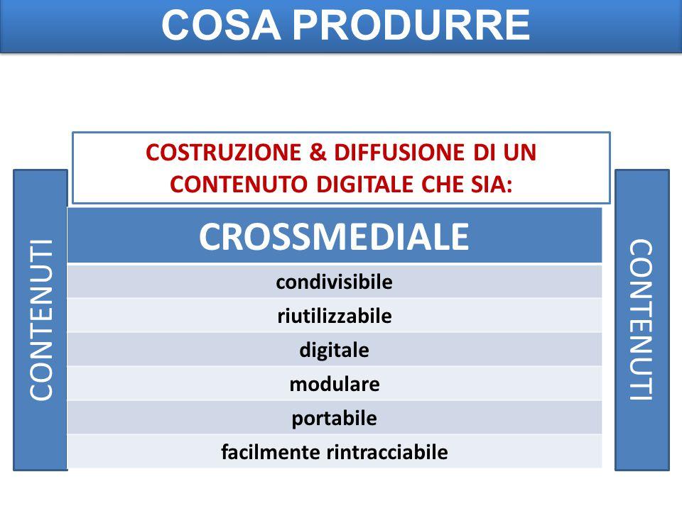 COSTRUZIONE & DIFFUSIONE DI UN CONTENUTO DIGITALE CHE SIA: CONTENUTI CROSSMEDIALE condivisibile riutilizzabile digitale modulare portabile facilmente