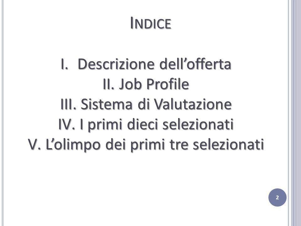 I NDICE I. Descrizione dell'offerta II. Job Profile III. Sistema di Valutazione IV. I primi dieci selezionati V. L'olimpo dei primi tre selezionati 2