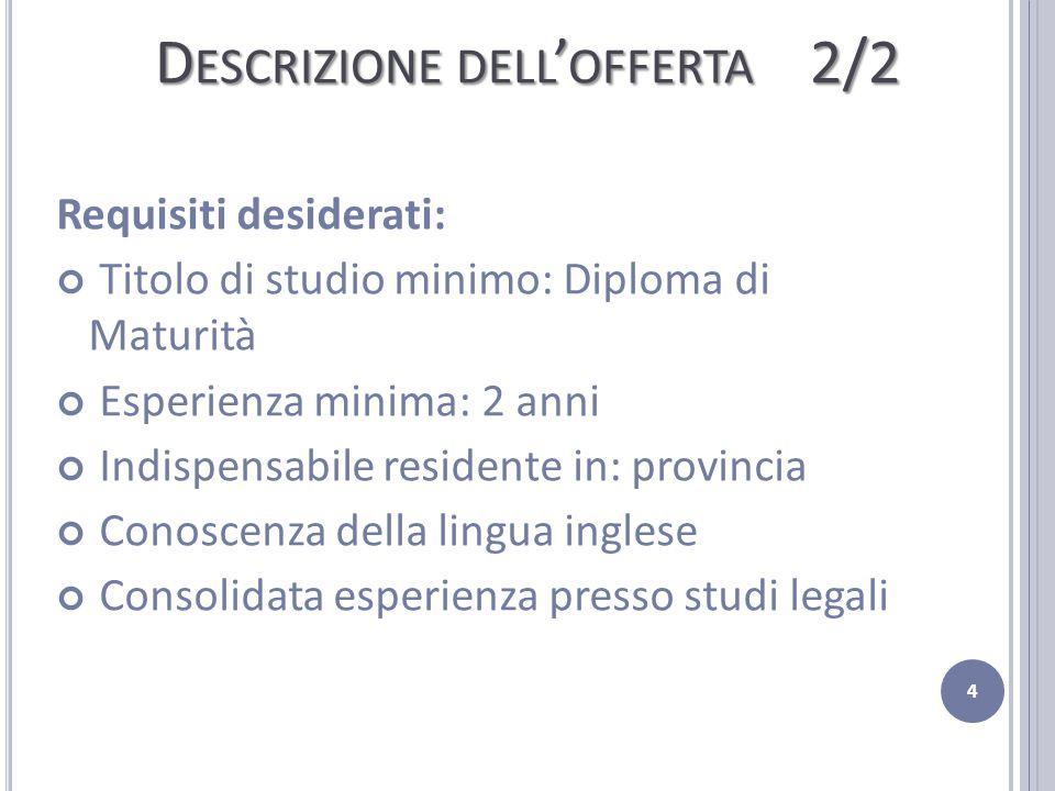 D ESCRIZIONE DELL ' OFFERTA 2/2 Requisiti desiderati: Titolo di studio minimo: Diploma di Maturità Esperienza minima: 2 anni Indispensabile residente