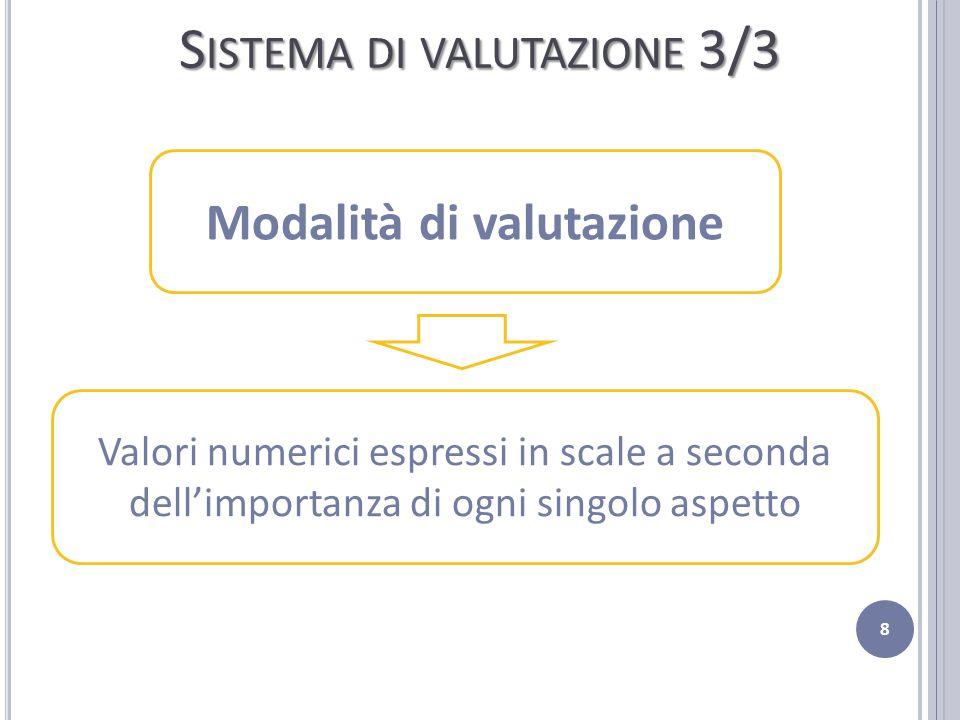 S ISTEMA DI VALUTAZIONE 3/3 Valori numerici espressi in scale a seconda dell'importanza di ogni singolo aspetto Modalità di valutazione 8