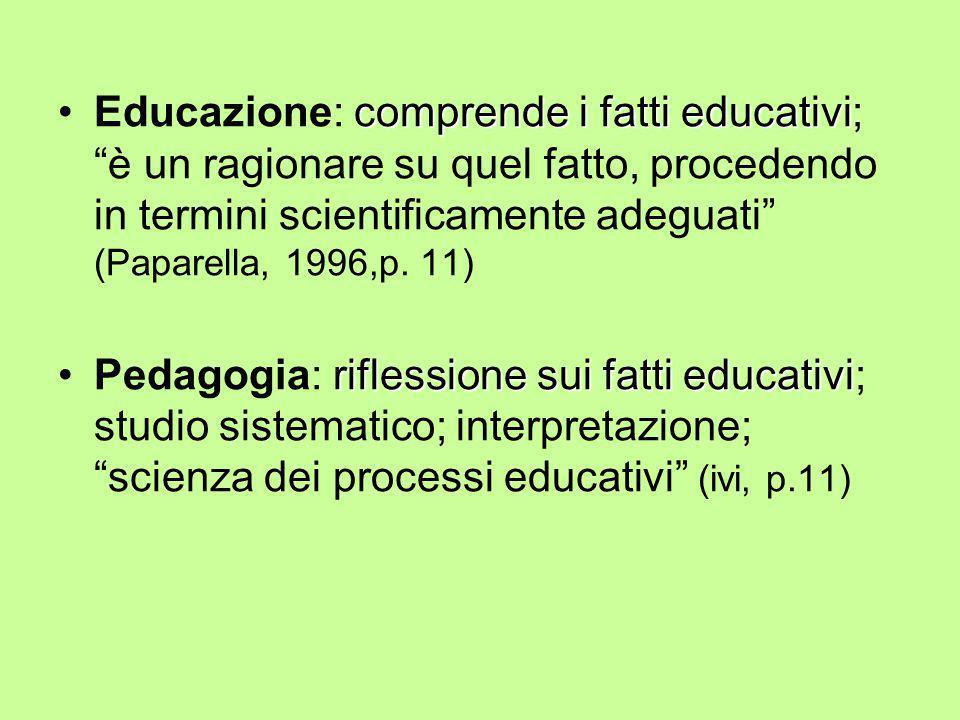 """comprende i fatti educativiEducazione: comprende i fatti educativi; """"è un ragionare su quel fatto, procedendo in termini scientificamente adeguati"""" (P"""