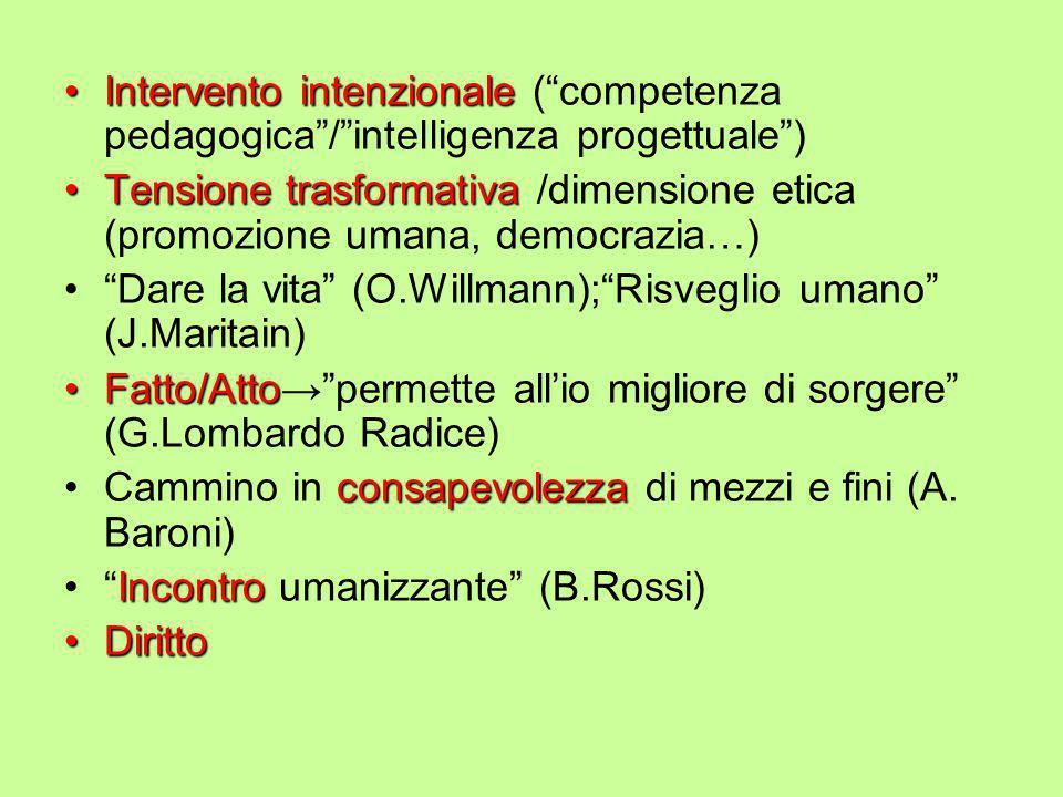 """InterventointenzionaleIntervento intenzionale (""""competenza pedagogica""""/""""intelligenza progettuale"""") Tensione trasformativaTensione trasformativa /dimen"""