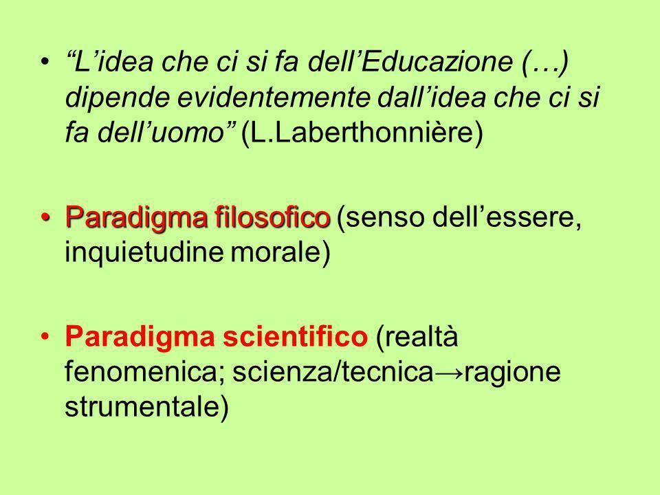 """""""L'idea che ci si fa dell'Educazione (…) dipende evidentemente dall'idea che ci si fa dell'uomo"""" (L.Laberthonnière) Paradigma filosoficoParadigma filo"""