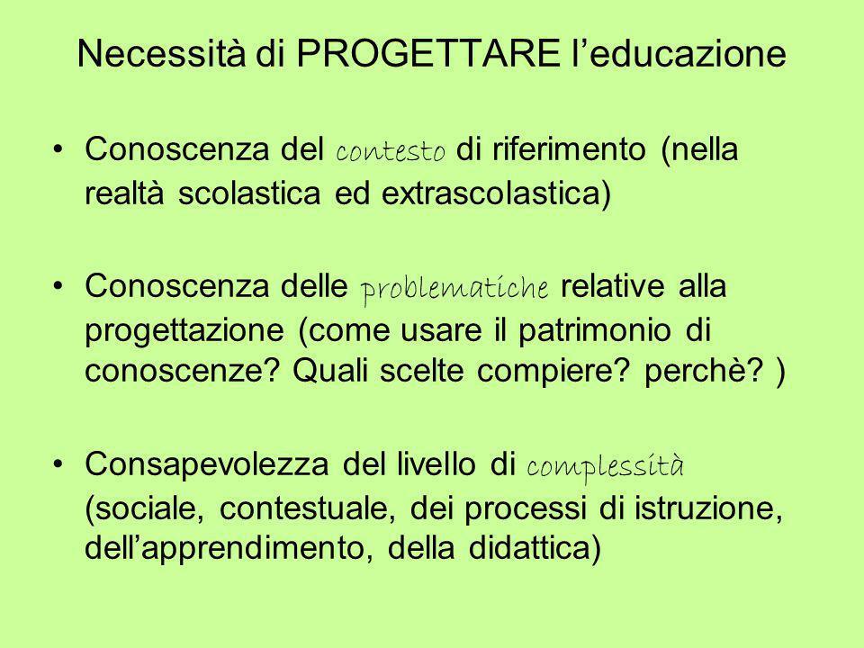 Necessità di PROGETTARE l'educazione Conoscenza del contesto di riferimento (nella realtà scolastica ed extrascolastica) Conoscenza delle problematich