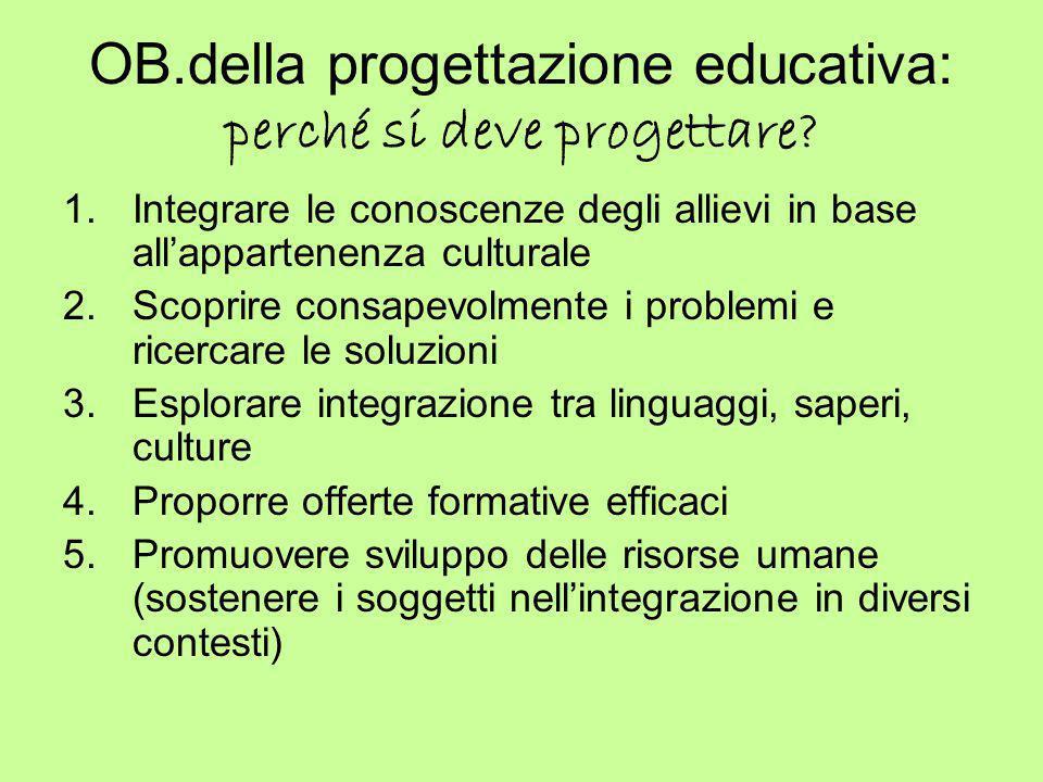 OB.della progettazione educativa: perché si deve progettare? 1.Integrare le conoscenze degli allievi in base all'appartenenza culturale 2.Scoprire con