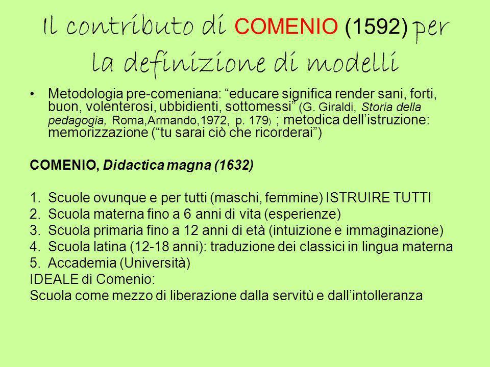 """Il contributo di COMENIO (1592) per la definizione di modelli Metodologia pre-comeniana: """"educare significa render sani, forti, buon, volenterosi, ubb"""