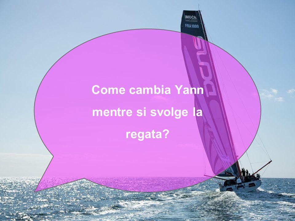 Come cambia Yann mentre si svolge la regata?