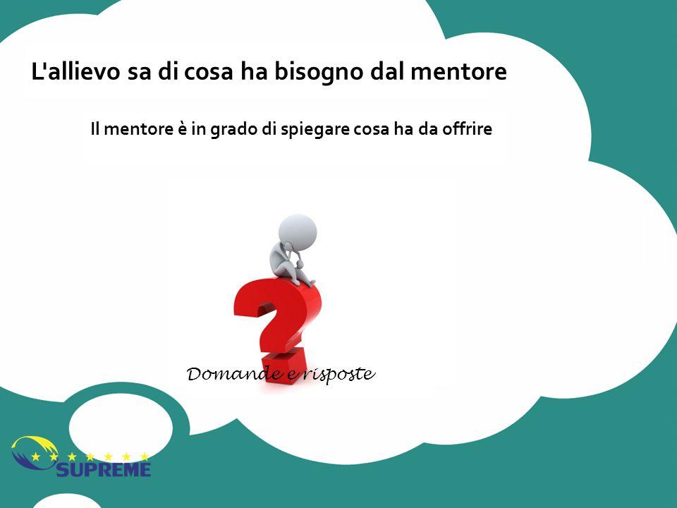L'allievo sa di cosa ha bisogno dal mentore Il mentore è in grado di spiegare cosa ha da offrire Domande e risposte
