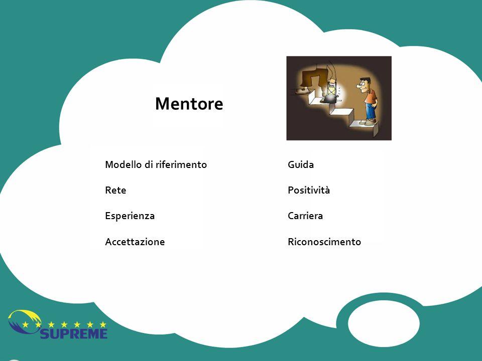 Mentore Modello di riferimento Rete Esperienza Accettazione Guida Positività Carriera Riconoscimento