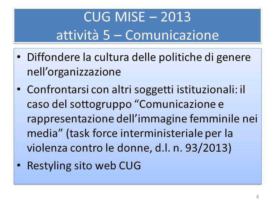 CUG MISE – 2013 attività 5 – Comunicazione Diffondere la cultura delle politiche di genere nell'organizzazione Confrontarsi con altri soggetti istituz