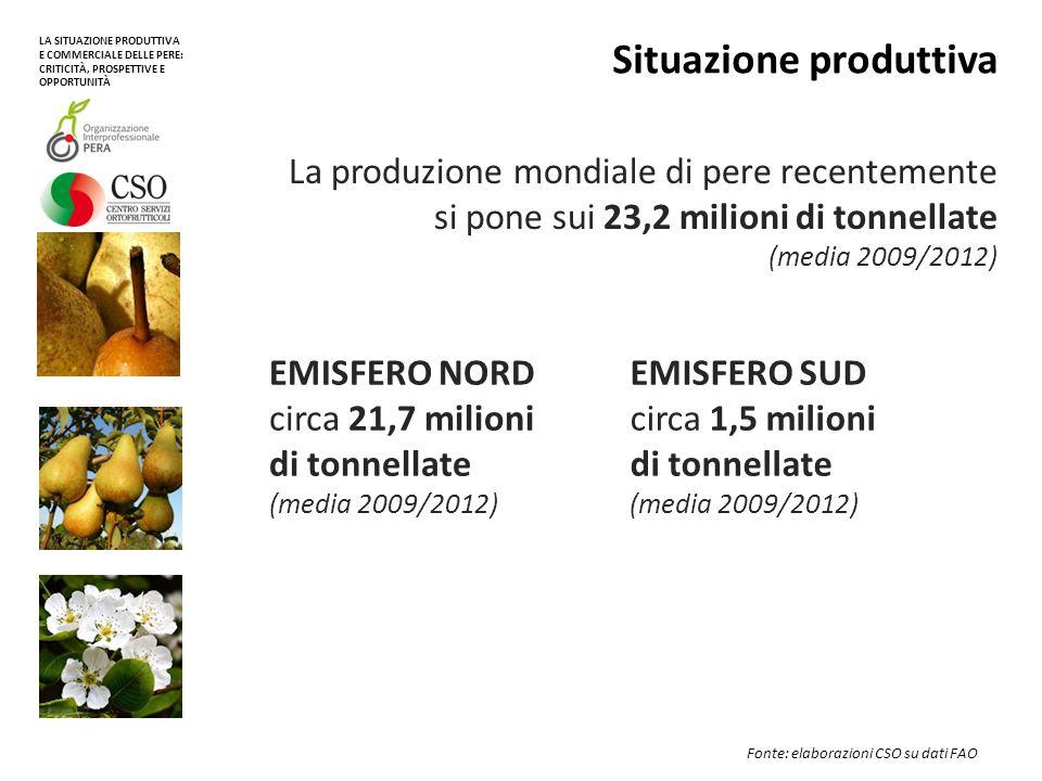 Pere, emisfero Sud: serie storica delle produzioni Produzioni stabili nell'ultimo decennio su poco oltre 1,5 milioni t.