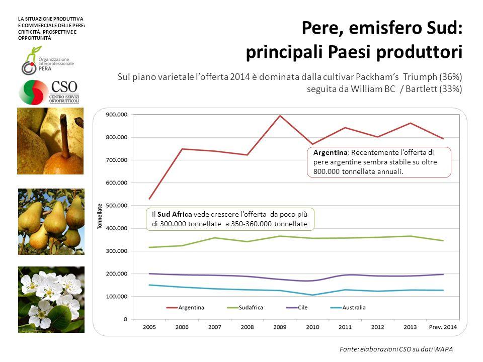 Pere, emisfero Nord: principali aree produttive Fonte: elaborazioni CSO su dati FAO Nord America 825.000 t.