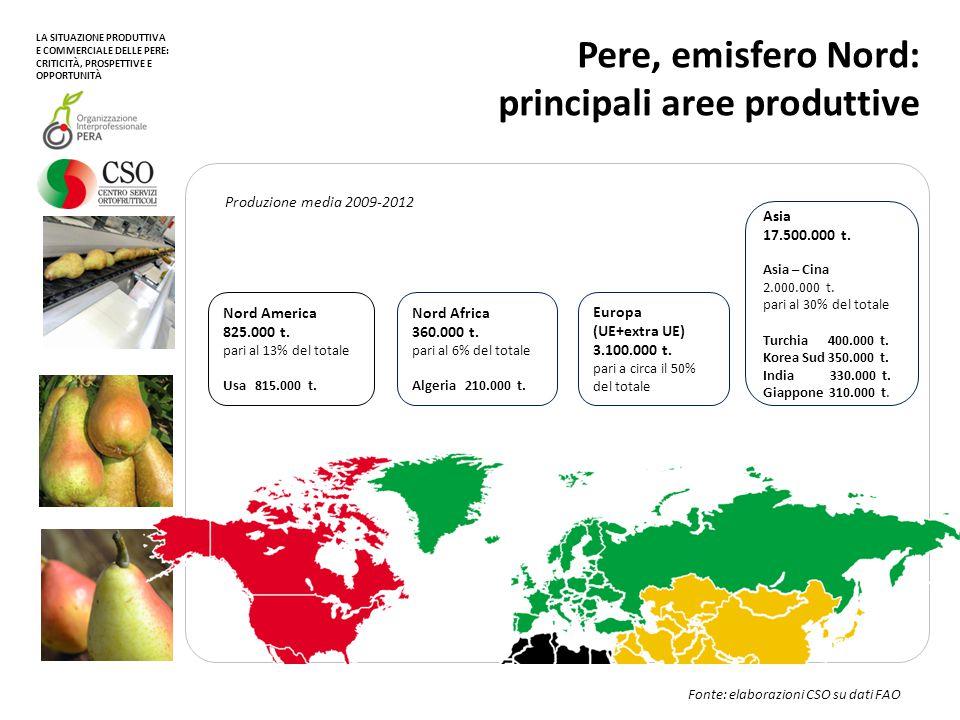 Pere, UE (28): trend produttivo Fonte: elaborazioni CSO su dati WAPA Nell'UE28 la produzione stabile sui 2,5 milioni di tonnellate fino a qualche anno fa, recentemente oscilla attorno ai 2,3 milioni di tonnellate Nel 2014 con circa 2,3 milioni di tonnellate potrebbe posizionarsi sul -2% rispetto al 2013 e -4% rispetto alla media 2009-2012 LA SITUAZIONE PRODUTTIVA E COMMERCIALE DELLE PERE: CRITICITÀ, PROSPETTIVE E OPPORTUNITÀ