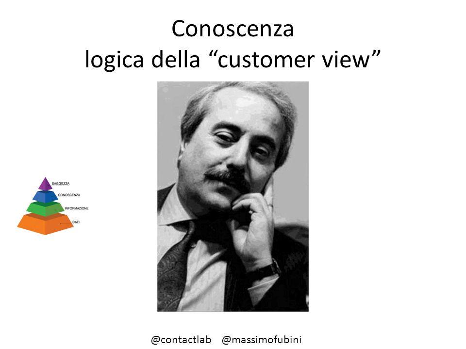 """Conoscenza logica della """"customer view"""" @contactlab @massimofubini"""