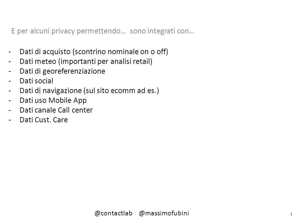 4 E per alcuni privacy permettendo… sono integrati con… -Dati di acquisto (scontrino nominale on o off) -Dati meteo (importanti per analisi retail) -Dati di georeferenziazione -Dati social -Dati di navigazione (sul sito ecomm ad es.) -Dati uso Mobile App -Dati canale Call center -Dati Cust.