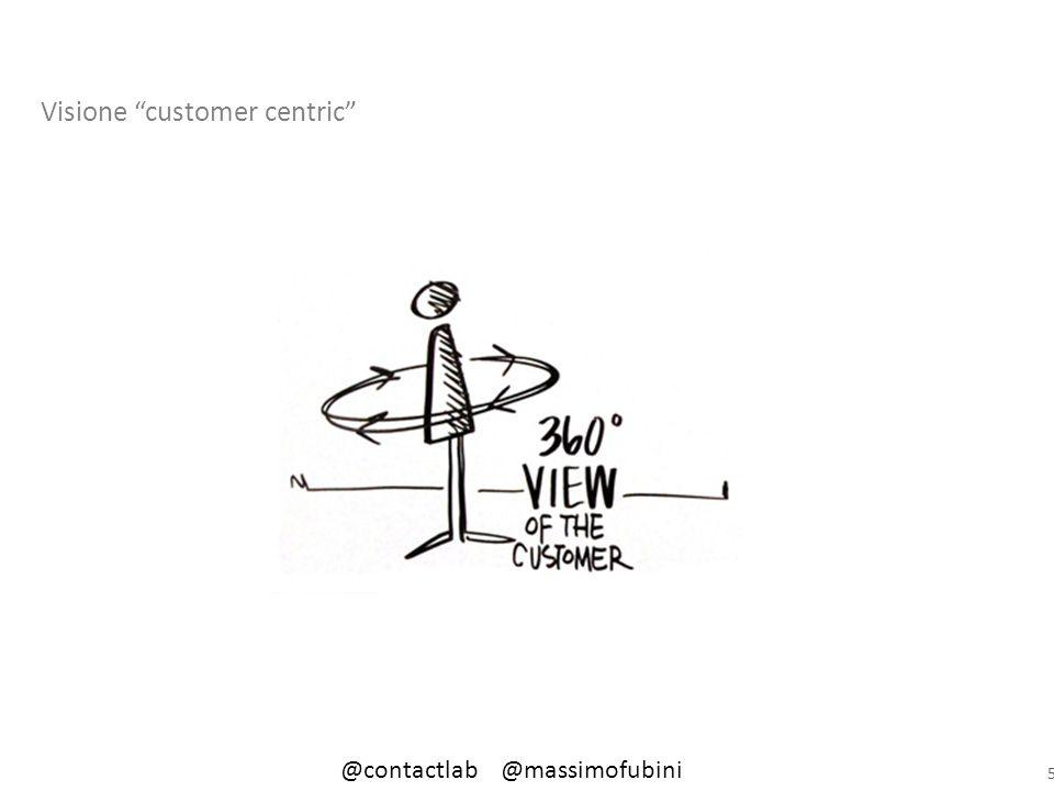 5 Visione customer centric @contactlab @massimofubini