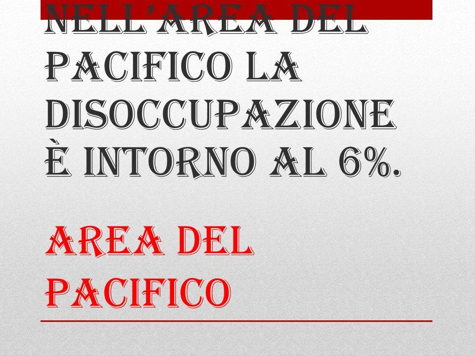 Area del pacifico Nell'area del pacifico la disoccupazione è intorno al 6%.
