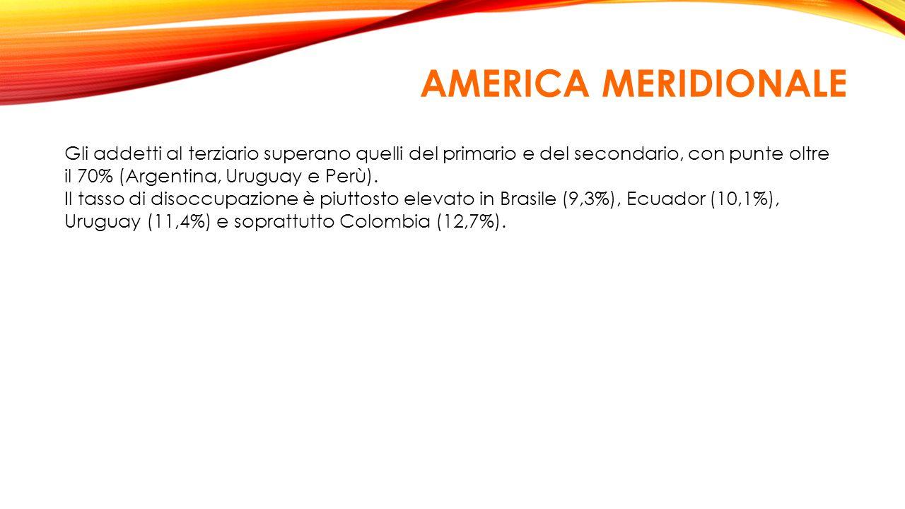 AMERICA MERIDIONALE Gli addetti al terziario superano quelli del primario e del secondario, con punte oltre il 70% (Argentina, Uruguay e Perù). Il tas