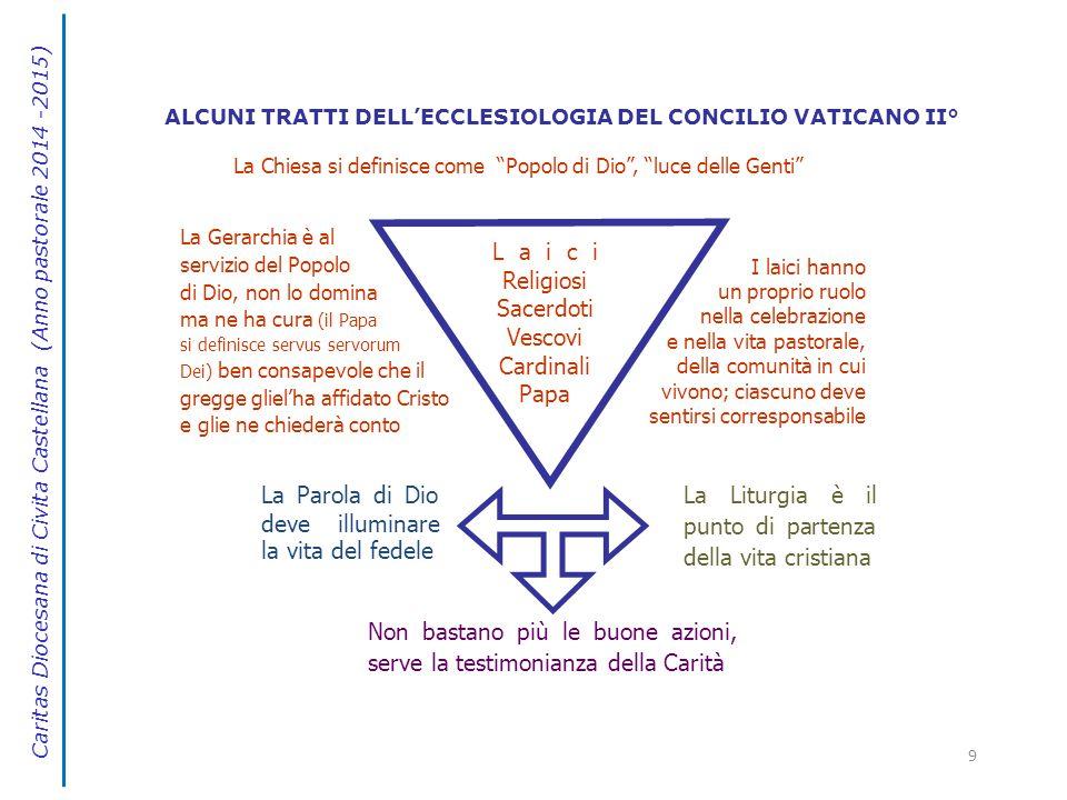 """9 ALCUNI TRATTI DELL'ECCLESIOLOGIA DEL CONCILIO VATICANO II° La Chiesa si definisce come """"Popolo di Dio"""", """"luce delle Genti"""" L a i c i Religiosi Sacer"""