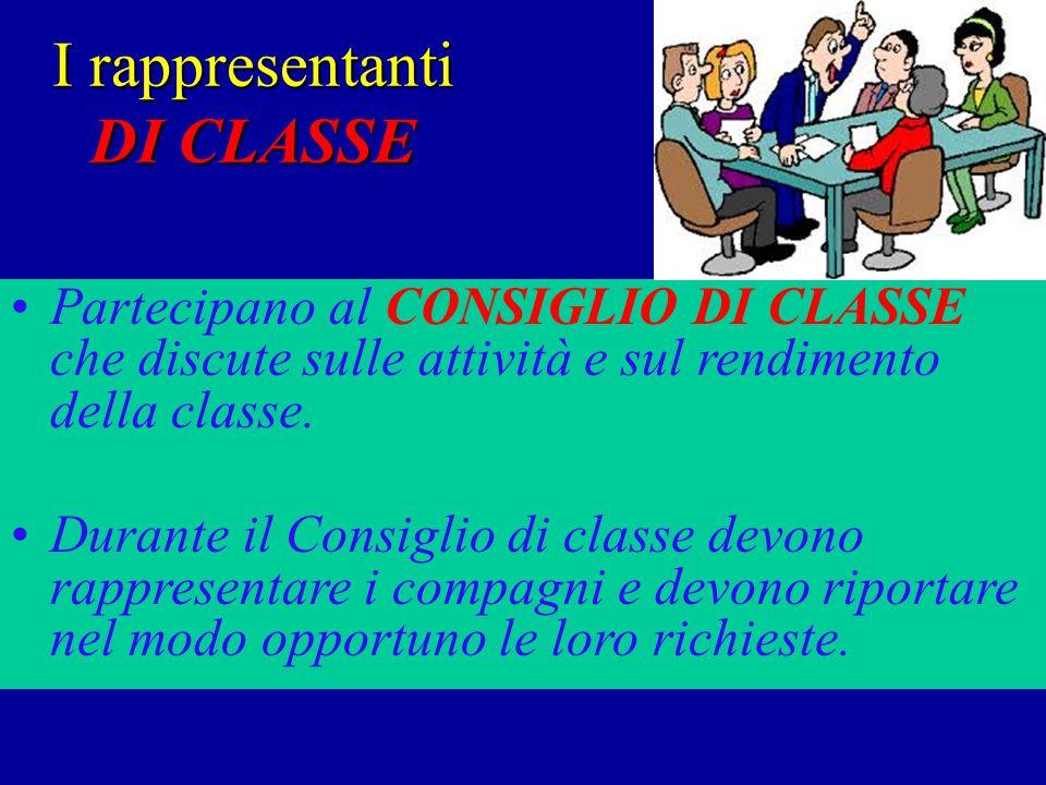 I rappresentanti DI CLASSE Partecipano al CONSIGLIO DI CLASSE che discute sulle attività e sul rendimento della classe.