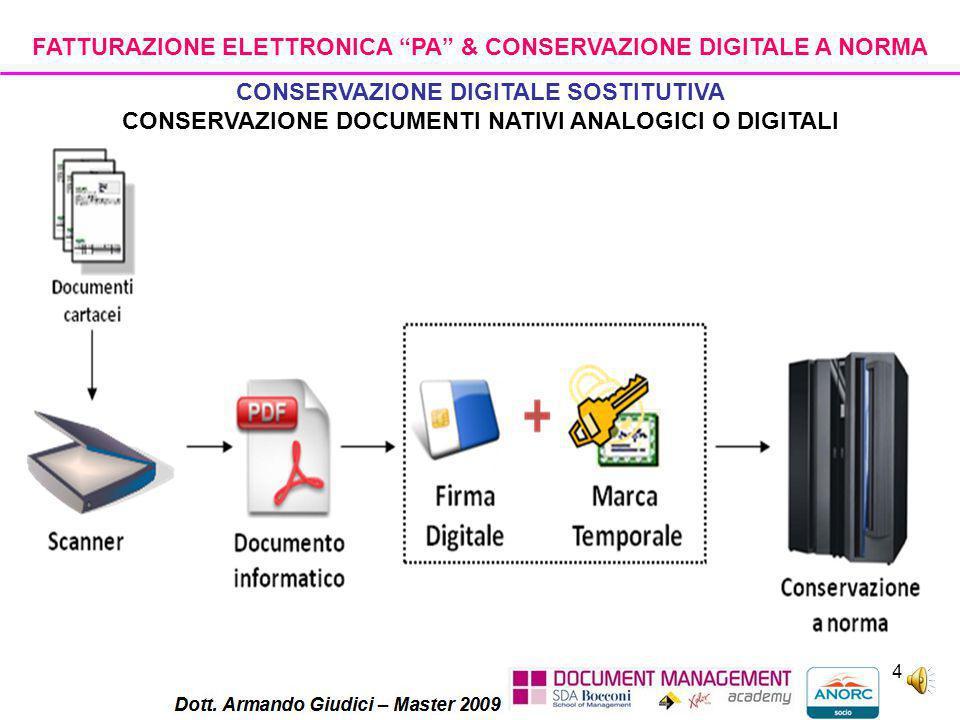 3 Memorizzazione è il processo di trasposizione su qualsiasi idoneo supporto, di documenti analogici o informatici Archiviazione elettronica è la memo